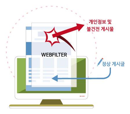 webfilter_01
